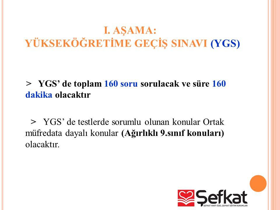 I. AŞAMA: YÜKSEKÖĞRETİME GEÇİŞ SINAVI (YGS) > YGS' de toplam 160 soru sorulacak ve süre 160 dakika olacaktır > YGS' de testlerde sorumlu olunan konula