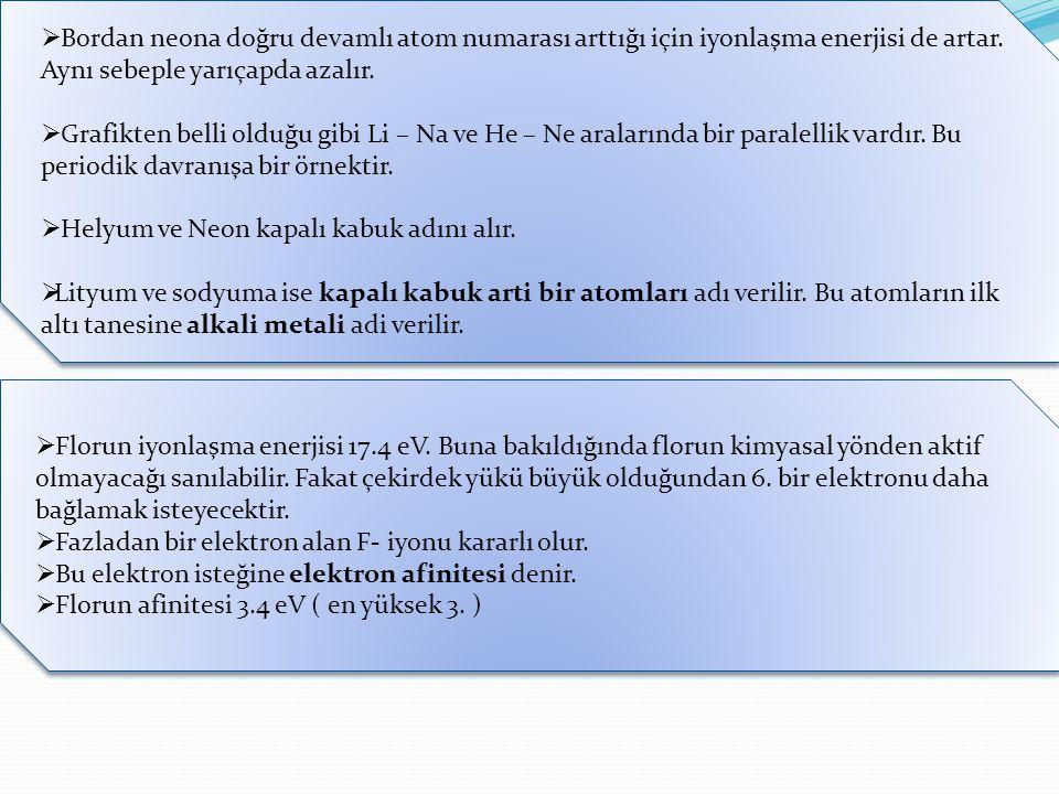 Elemen t Bor Karbon AzotOksijenFlor Neon Sembol 5B5B 6C6C 7N7N 8O8O 9F9F 10 Ne 4 Be'den sonraki altı element ve incelemesi