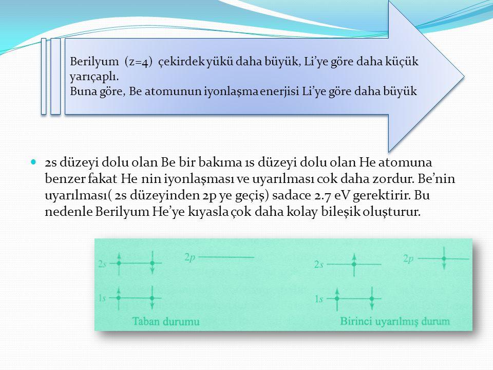2s düzeyi dolu olan Be bir bakıma 1s düzeyi dolu olan He atomuna benzer fakat He nin iyonlaşması ve uyarılması cok daha zordur.