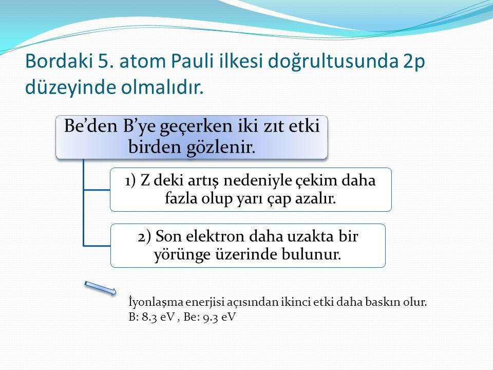 2s düzeyi dolu olan Be bir bakıma 1s düzeyi dolu olan He atomuna benzer fakat He nin iyonlaşması ve uyarılması cok daha zordur. Be'nin uyarılması( 2s