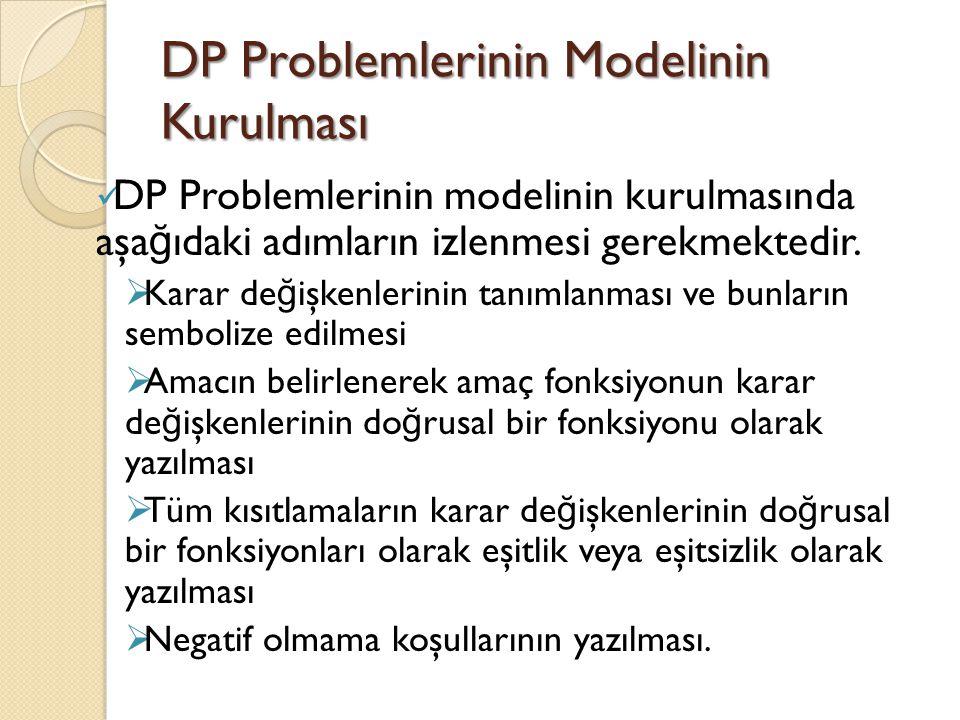 DP Problemlerinin Modelinin Kurulması DP Problemlerinin modelinin kurulmasında aşa ğ ıdaki adımların izlenmesi gerekmektedir.  Karar de ğ işkenlerini