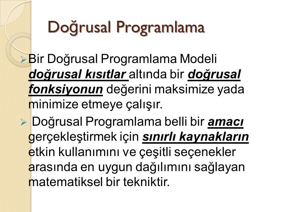 Do ğ rusal Programlama  Bir Doğrusal Programlama Modeli doğrusal kısıtlar altında bir doğrusal fonksiyonun değerini maksimize yada minimize etmeye ça