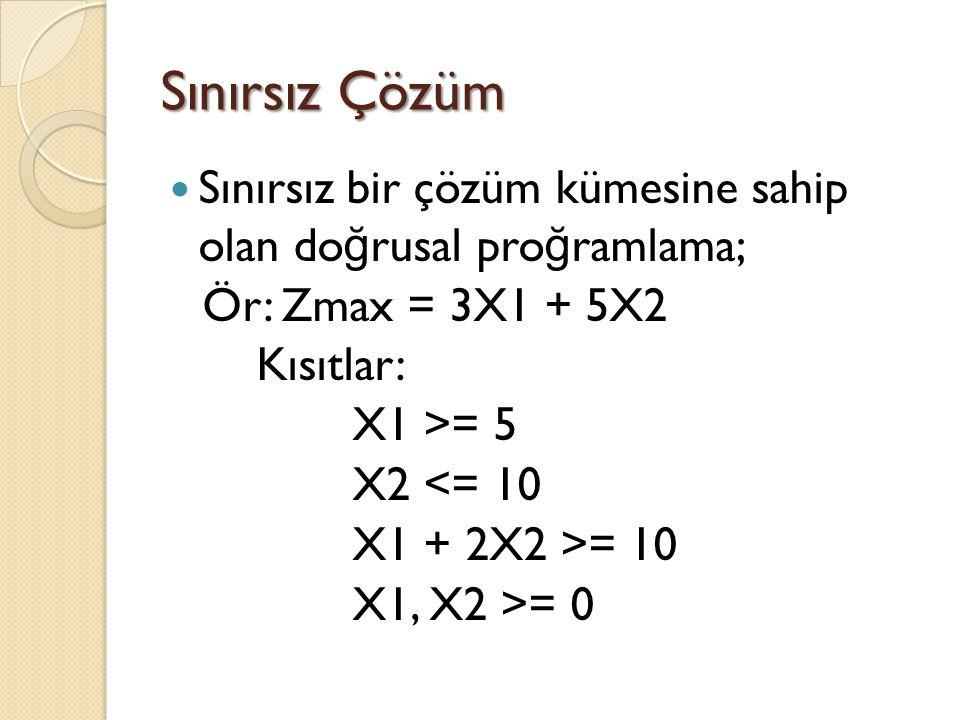 Sınırsız Çözüm Sınırsız bir çözüm kümesine sahip olan do ğ rusal pro ğ ramlama; Ör: Zmax = 3X1 + 5X2 Kısıtlar: X1 >= 5 X2 <= 10 X1 + 2X2 >= 10 X1, X2