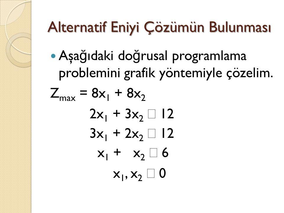 Alternatif Eniyi Çözümün Bulunması Aşa ğ ıdaki do ğ rusal programlama problemini grafik yöntemiyle çözelim. Z max = 8x 1 + 8x 2 2x 1 + 3x 2  12 3x 1
