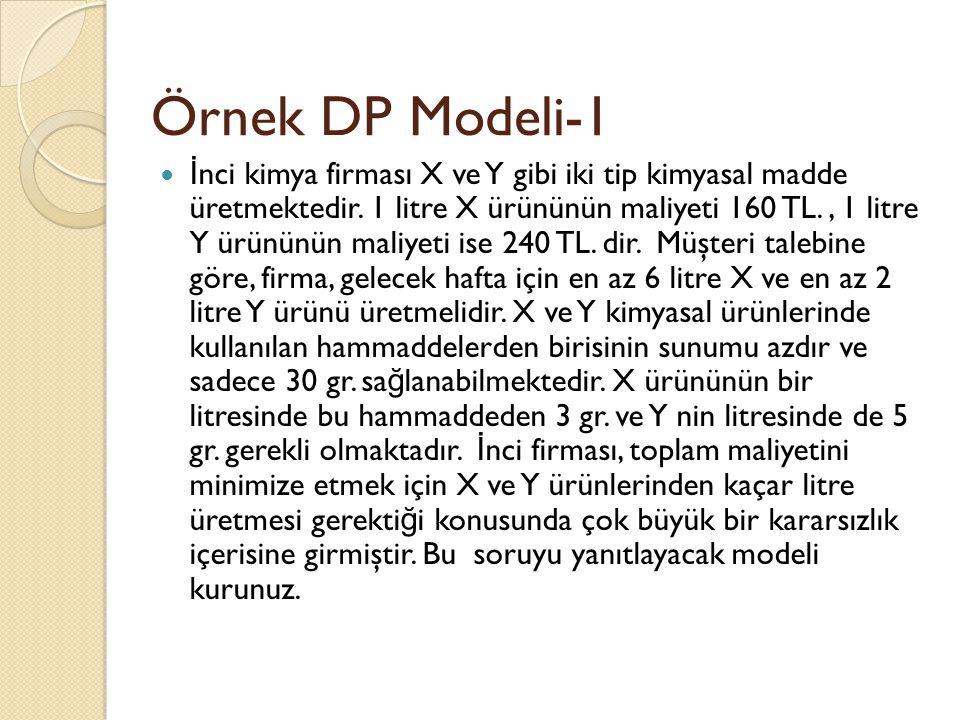 Örnek DP Modeli-1 İ nci kimya firması X ve Y gibi iki tip kimyasal madde üretmektedir. 1 litre X ürününün maliyeti 160 TL., 1 litre Y ürününün maliyet