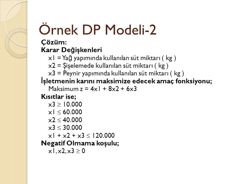 Örnek DP Modeli-2 Çözüm: Karar De ğ işkenleri x1 = Ya ğ yapımında kullanılan süt miktarı ( kg ) x2 = Şişelemede kullanılan süt miktarı ( kg ) x3 = Pey