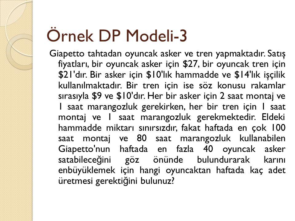 Örnek DP Modeli-3 Giapetto tahtadan oyuncak asker ve tren yapmaktadır. Satış fiyatları, bir oyuncak asker için $27, bir oyuncak tren için $21'dır. Bir