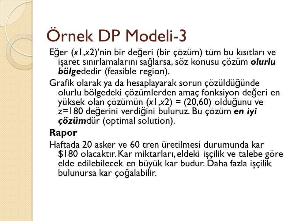Örnek DP Modeli-3 E ğ er (x1,x2)'nin bir de ğ eri (bir çözüm) tüm bu kısıtları ve işaret sınırlamalarını sa ğ larsa, söz konusu çözüm olurlu bölgededi