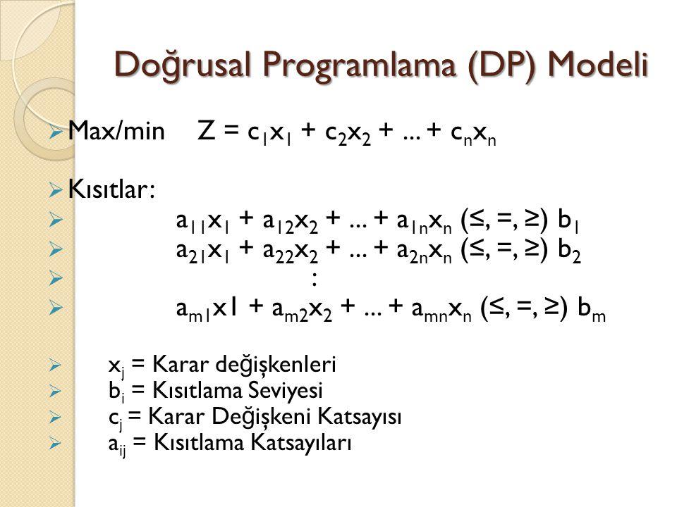 Do ğ rusal Programlama (DP) Modeli  Max/min Z = c 1 x 1 + c 2 x 2 +... + c n x n  Kısıtlar:  a 11 x 1 + a 12 x 2 +... + a 1n x n (≤, =, ≥) b 1  a