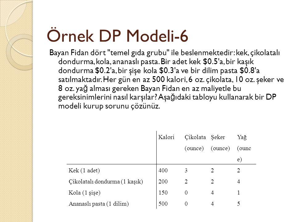 Örnek DP Modeli-6 Bayan Fidan dört