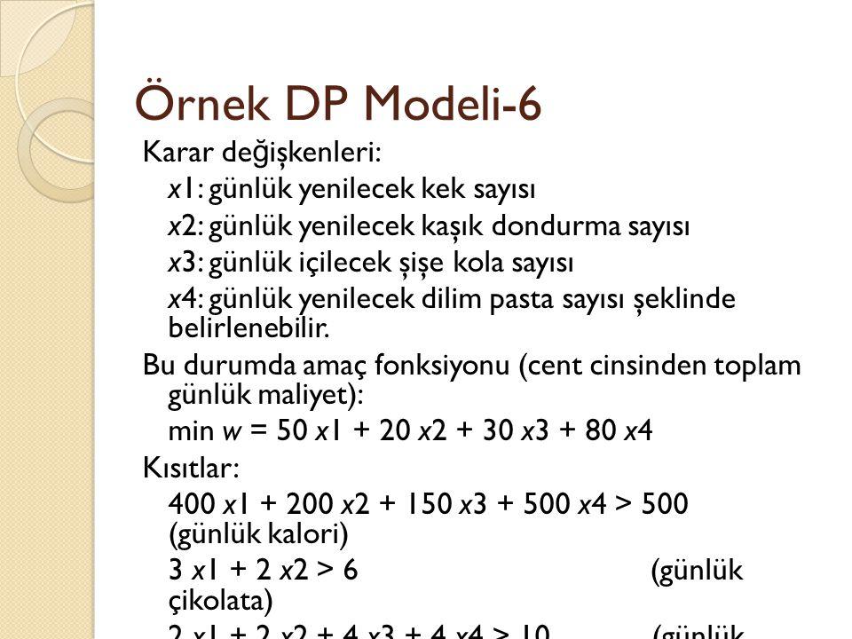Örnek DP Modeli-6 Karar de ğ işkenleri: x1: günlük yenilecek kek sayısı x2: günlük yenilecek kaşık dondurma sayısı x3: günlük içilecek şişe kola sayıs