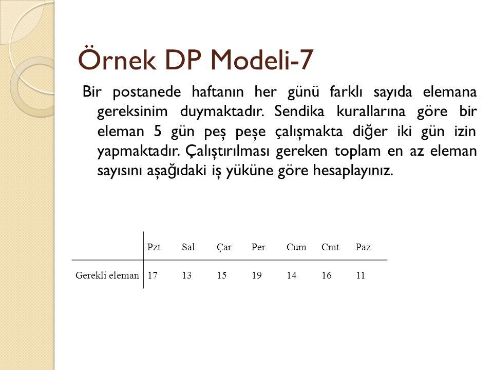 Örnek DP Modeli-7 Bir postanede haftanın her günü farklı sayıda elemana gereksinim duymaktadır. Sendika kurallarına göre bir eleman 5 gün peş peşe çal