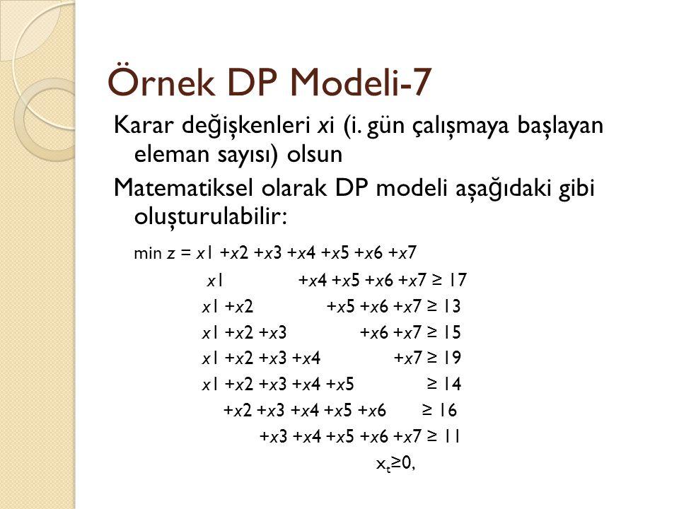 Örnek DP Modeli-7 Karar de ğ işkenleri xi (i. gün çalışmaya başlayan eleman sayısı) olsun Matematiksel olarak DP modeli aşa ğ ıdaki gibi oluşturulabil
