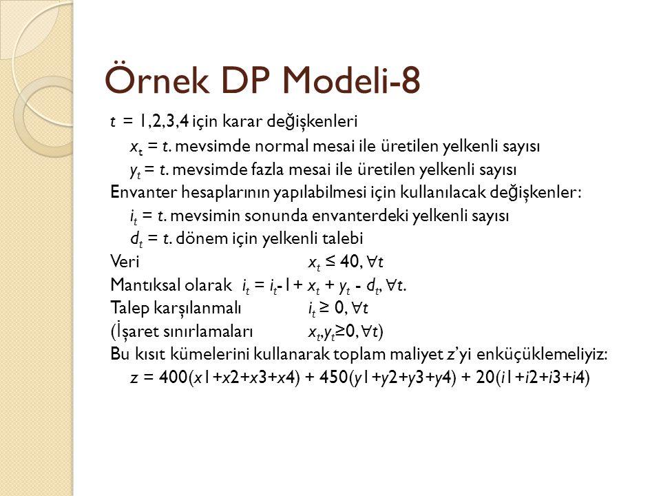 Örnek DP Modeli-8 t = 1,2,3,4 için karar de ğ işkenleri x t = t. mevsimde normal mesai ile üretilen yelkenli sayısı y t = t. mevsimde fazla mesai ile