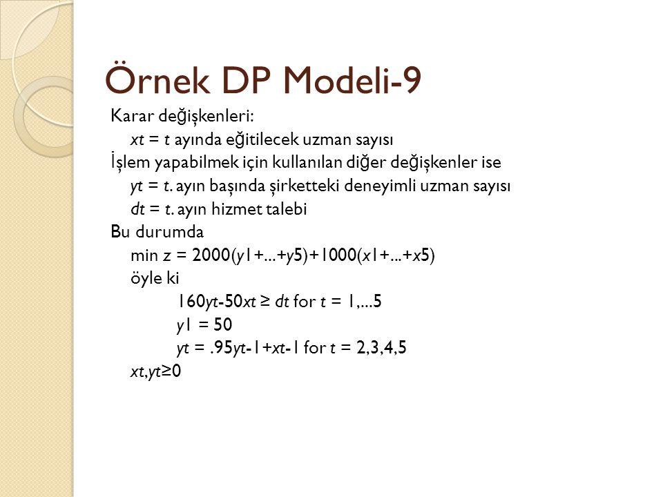 Örnek DP Modeli-9 Karar de ğ işkenleri: xt = t ayında e ğ itilecek uzman sayısı İ şlem yapabilmek için kullanılan di ğ er de ğ işkenler ise yt = t. ay