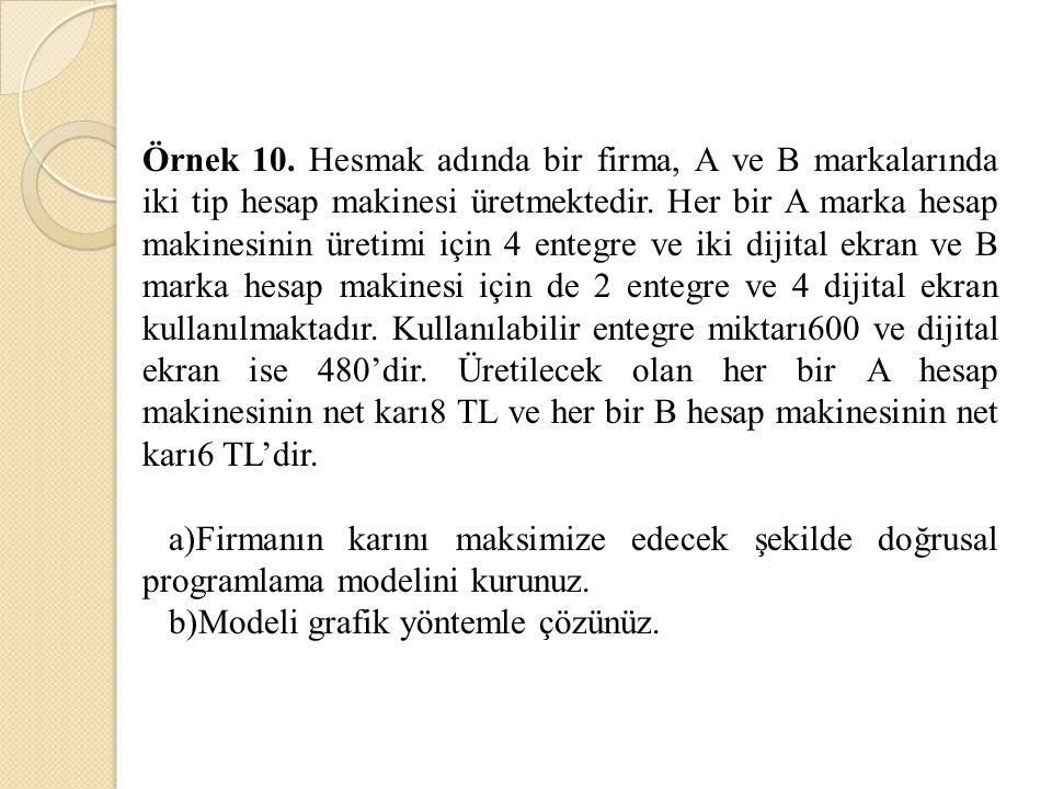 Örnek 10. Hesmak adında bir firma, A ve B markalarında iki tip hesap makinesi üretmektedir. Her bir A marka hesap makinesinin üretimi için 4 entegre v