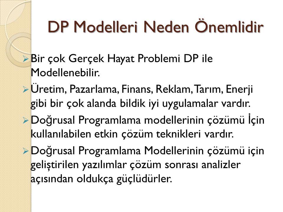 DP Modelleri Neden Önemlidir  Bir çok Gerçek Hayat Problemi DP ile Modellenebilir.  Üretim, Pazarlama, Finans, Reklam, Tarım, Enerji gibi bir çok al