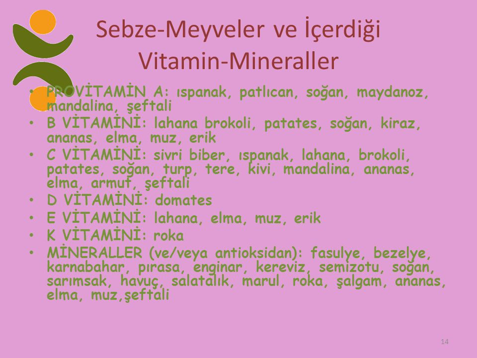 Sebze-Meyveler ve İçerdiği Vitamin-Mineraller PROVİTAMİN A: ıspanak, patlıcan, soğan, maydanoz, mandalina, şeftali B VİTAMİNİ: lahana brokoli, patates