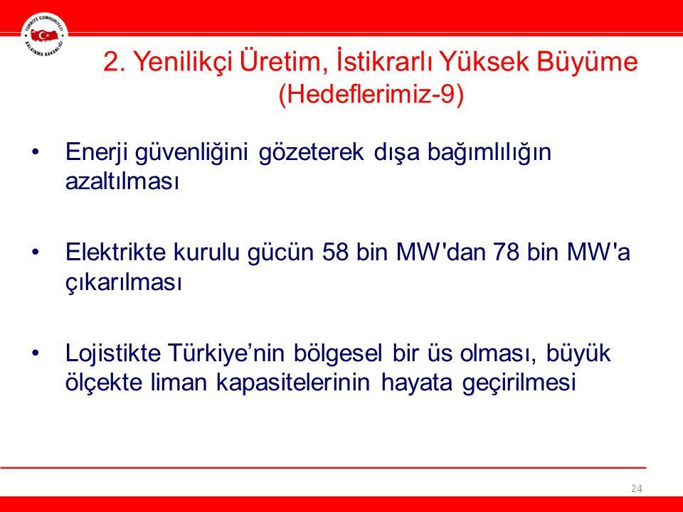 Enerji güvenliğini gözeterek dışa bağımlılığın azaltılması Elektrikte kurulu gücün 58 bin MW dan 78 bin MW a çıkarılması Lojistikte Türkiye'nin bölgesel bir üs olması, büyük ölçekte liman kapasitelerinin hayata geçirilmesi 24 2.