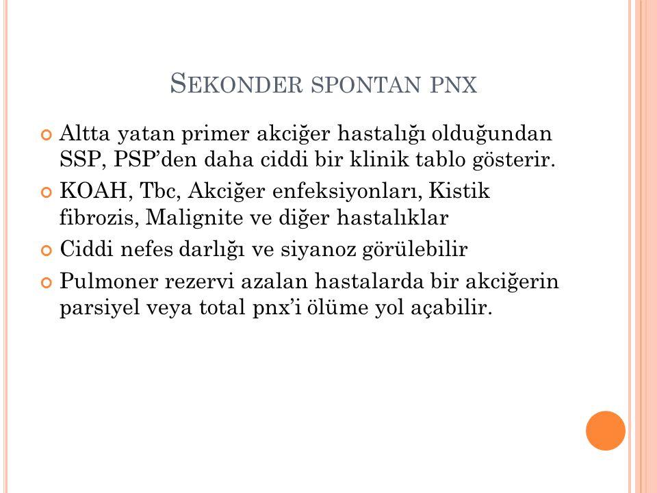 S EKONDER SPONTAN PNX Altta yatan primer akciğer hastalığı olduğundan SSP, PSP'den daha ciddi bir klinik tablo gösterir. KOAH, Tbc, Akciğer enfeksiyon