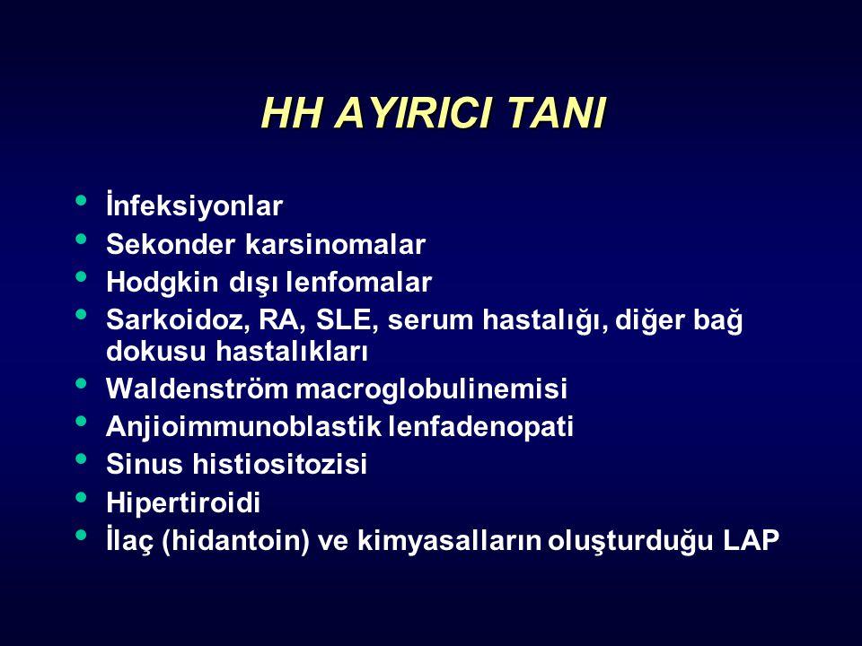 HH AYIRICI TANI İnfeksiyonlar Sekonder karsinomalar Hodgkin dışı lenfomalar Sarkoidoz, RA, SLE, serum hastalığı, diğer bağ dokusu hastalıkları Waldens