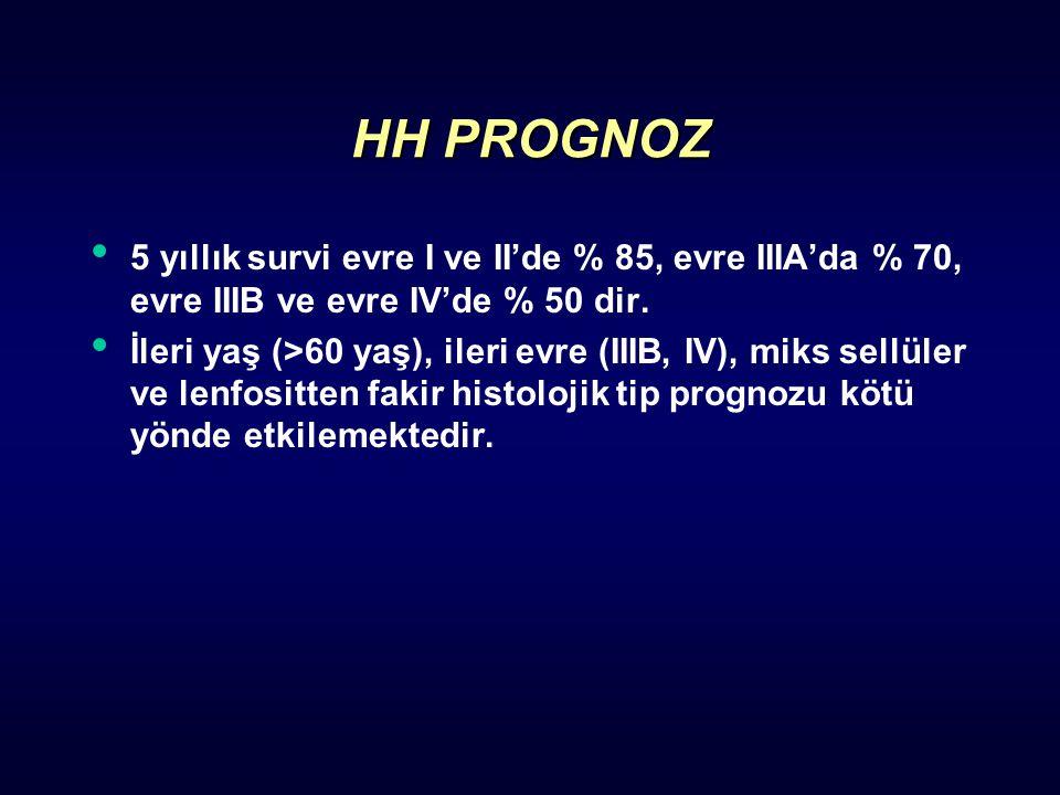 HH PROGNOZ 5 yıllık survi evre I ve II'de % 85, evre IIIA'da % 70, evre IIIB ve evre IV'de % 50 dir. İleri yaş (>60 yaş), ileri evre (IIIB, IV), miks