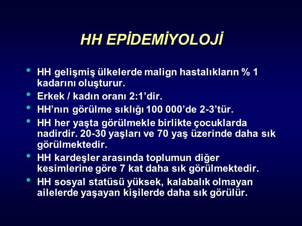 RAPPAPORT SINIFLAMASI Nodularİyi diferansiye lenfositik Kötü diferansiye lenfositik Histiyositik Undiferansiye DiffuzMiksed