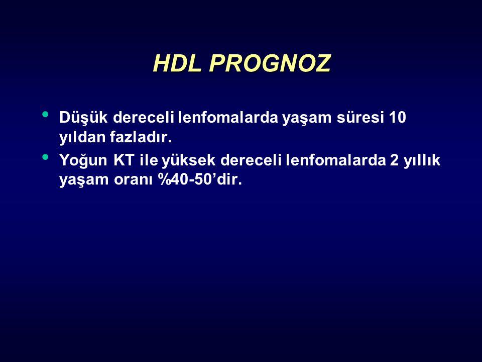 HDL PROGNOZ Düşük dereceli lenfomalarda yaşam süresi 10 yıldan fazladır. Yoğun KT ile yüksek dereceli lenfomalarda 2 yıllık yaşam oranı %40-50'dir.