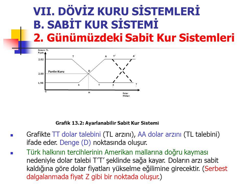 VII. DÖVİZ KURU SİSTEMLERİ B. SABİT KUR SİSTEMİ 2. Günümüzdeki Sabit Kur Sistemleri Grafikte TT dolar talebini (TL arzını), AA dolar arzını (TL talebi