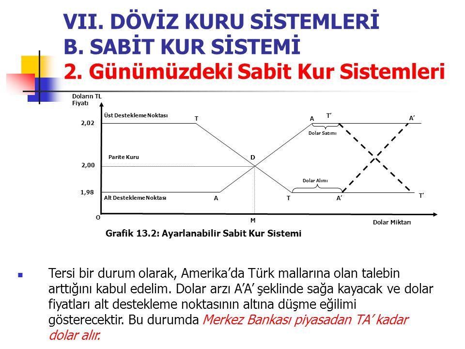 VII. DÖVİZ KURU SİSTEMLERİ B. SABİT KUR SİSTEMİ 2. Günümüzdeki Sabit Kur Sistemleri Tersi bir durum olarak, Amerika'da Türk mallarına olan talebin art