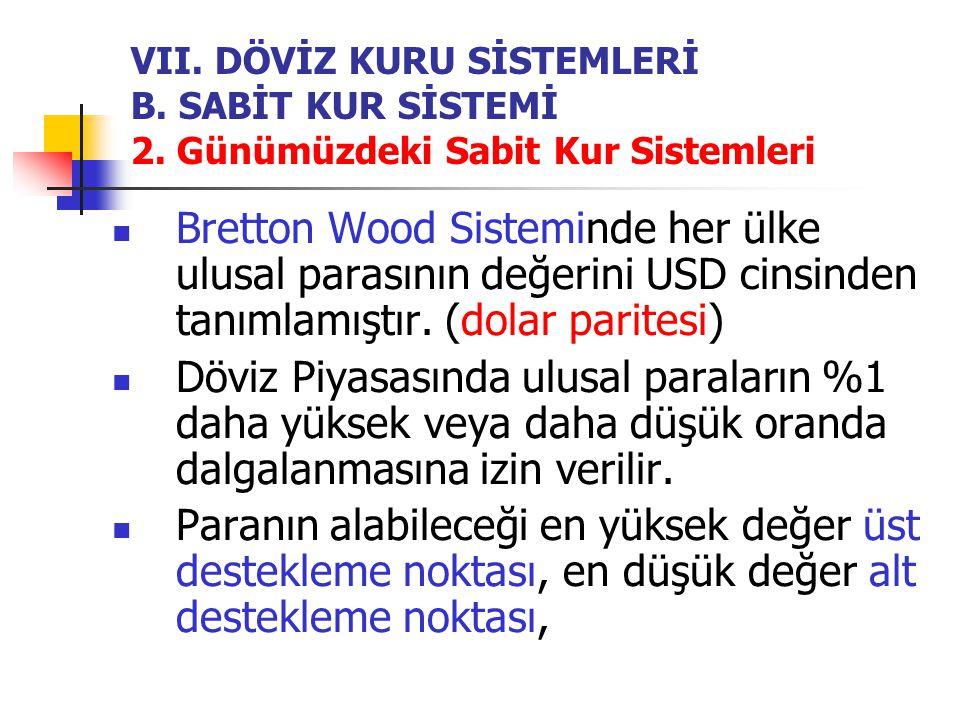 VII. DÖVİZ KURU SİSTEMLERİ B. SABİT KUR SİSTEMİ 2. Günümüzdeki Sabit Kur Sistemleri Bretton Wood Sisteminde her ülke ulusal parasının değerini USD cin