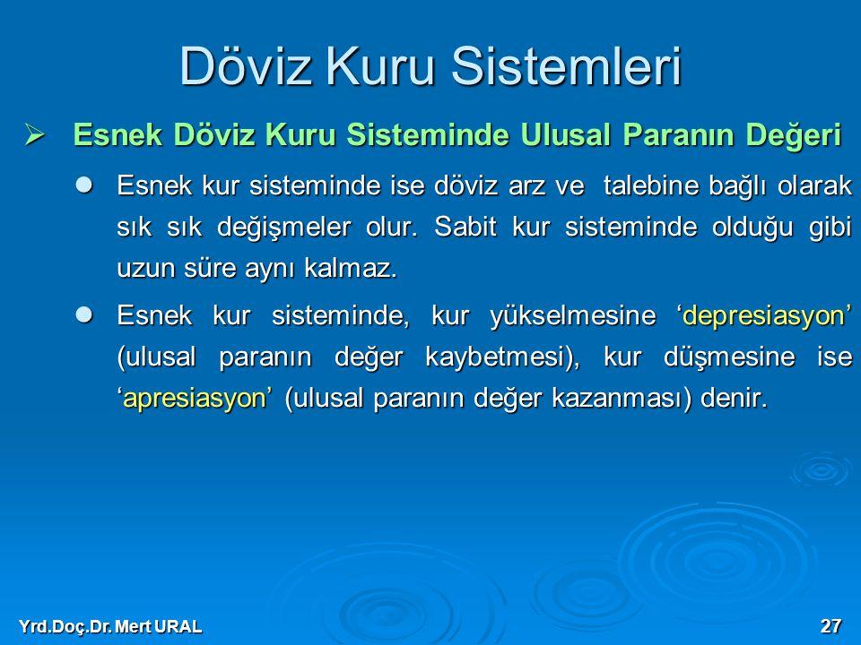 Yrd.Doç.Dr. Mert URAL 27 Döviz Kuru Sistemleri  Esnek Döviz Kuru Sisteminde Ulusal Paranın Değeri Esnek kur sisteminde ise döviz arz ve talebine bağl