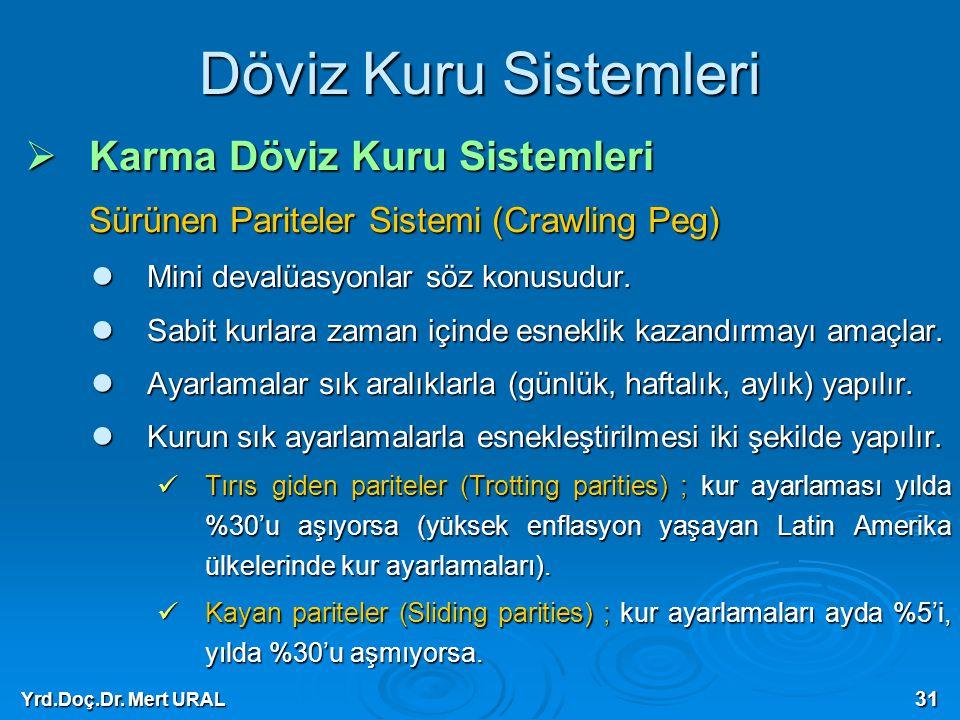 Yrd.Doç.Dr. Mert URAL 31 Döviz Kuru Sistemleri  Karma Döviz Kuru Sistemleri Sürünen Pariteler Sistemi (Crawling Peg) Mini devalüasyonlar söz konusudu