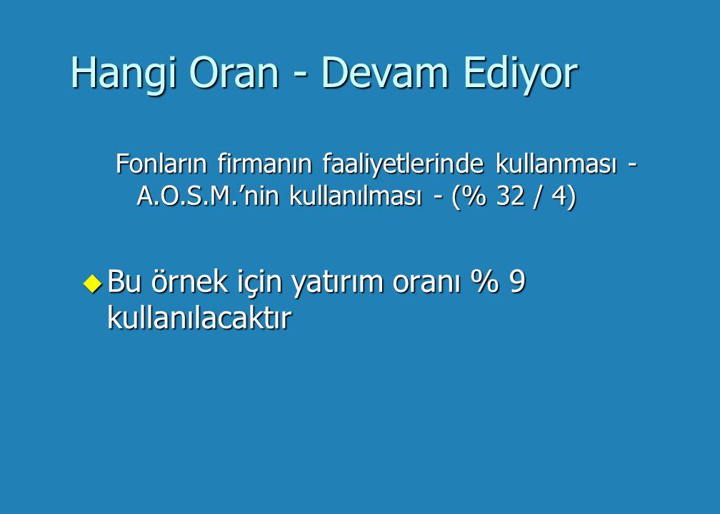 Fonların Türkiye'de yatırımı u İhracatçı şirket 277 milyar 512 milyon TL'nı Türkiye de yatırabilecektir.