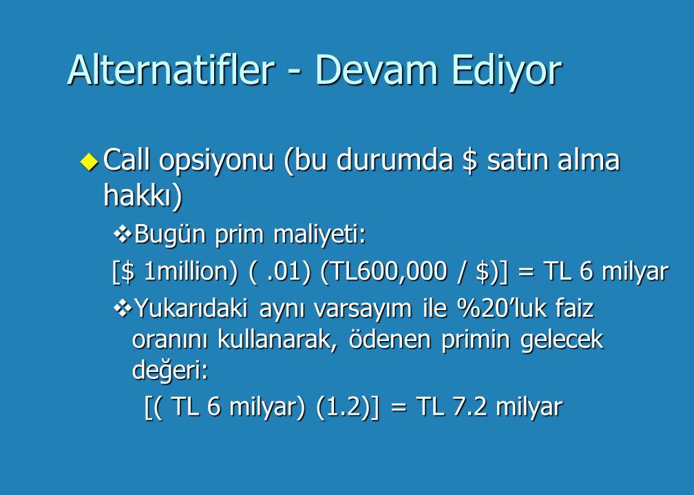 Geri Ödenecek TL Değeri u İthalatçı firmanın yurt içinde borç alma zorunluluğu varsayımı ile 6 ay sonra geri ödenecek borç miktarı: [( TL 550.459 milyar) ( 1.2)] [( TL 550.459 milyar) ( 1.2)] = TL 660.551 milyar = TL 660.551 milyar