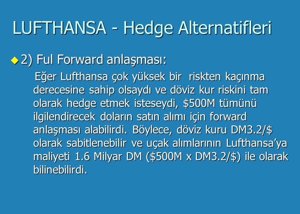 LUFTHANSA - Hedge Alternatifleri u 1) Ful olarak açık pozisyonda kalma: Bu alternatif maksimum risk doğurur.