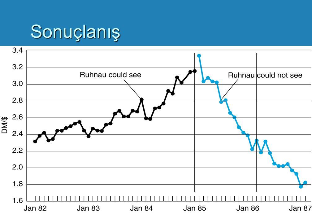 LUFTHANSA - Sonuçlanış u Ocak 1996 daki oluşan Durum: vHerr Ruhnau hem doğru hem de yanlış çıktı.