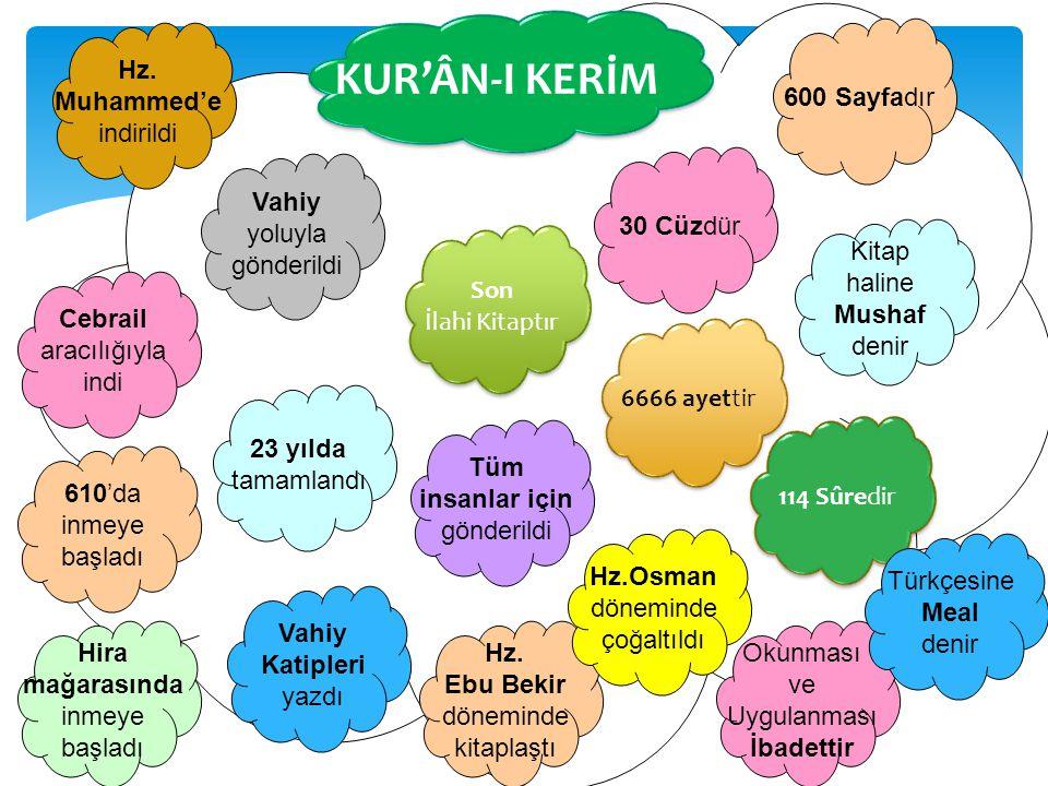 Kur'ân-ı Kerim'in Hz.Muhammed'e İndirilişi Vahiy Cebrail ile Hz.