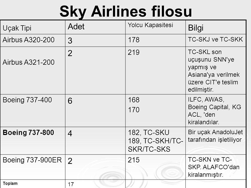Sky Airlines filosu Uçak Tipi Adet Yolcu Kapasitesi Bilgi Airbus A320-200 3178 TC-SKJ ve TC-SKK Airbus A321-200 2219 TC-SKL son uçuşunu SNN'ye yapmış