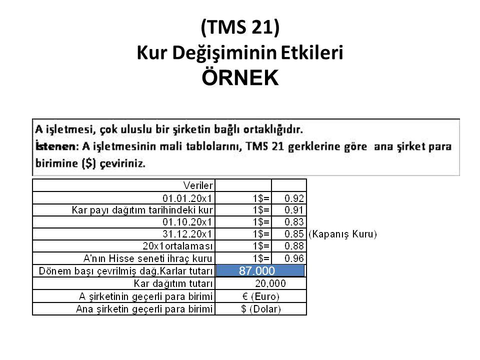 (TMS 21) Kur Değişiminin Etkileri ÖRNEK 87.000