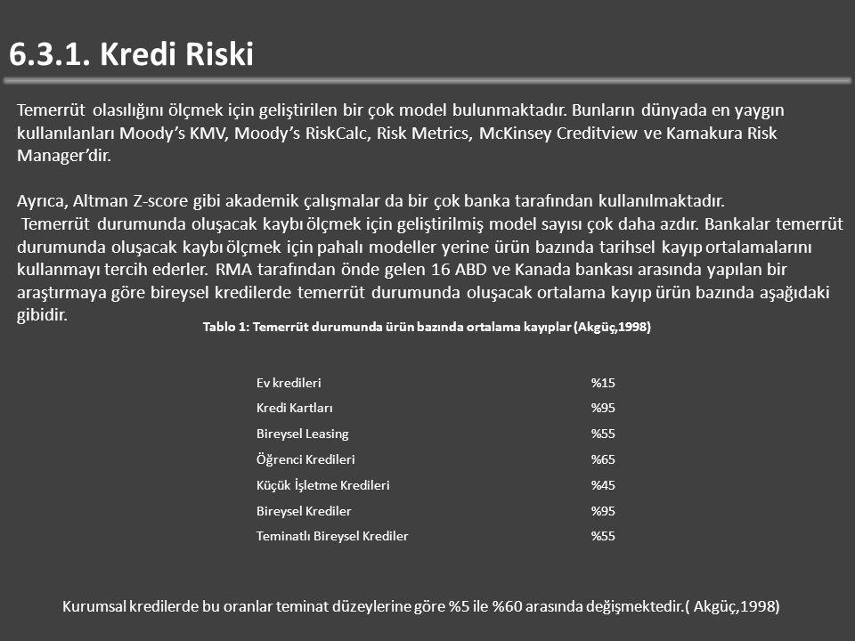 6.3.1.Kredi Riski Temerrüt olasılığını ölçmek için geliştirilen bir çok model bulunmaktadır.