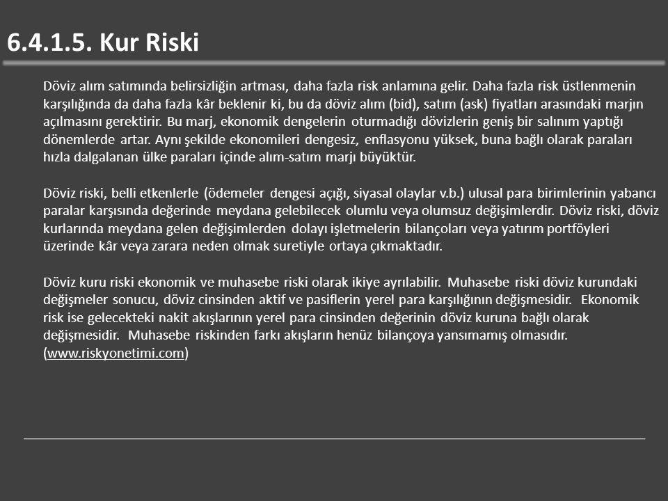 6.4.1.5.Kur Riski Döviz alım satımında belirsizliğin artması, daha fazla risk anlamına gelir.