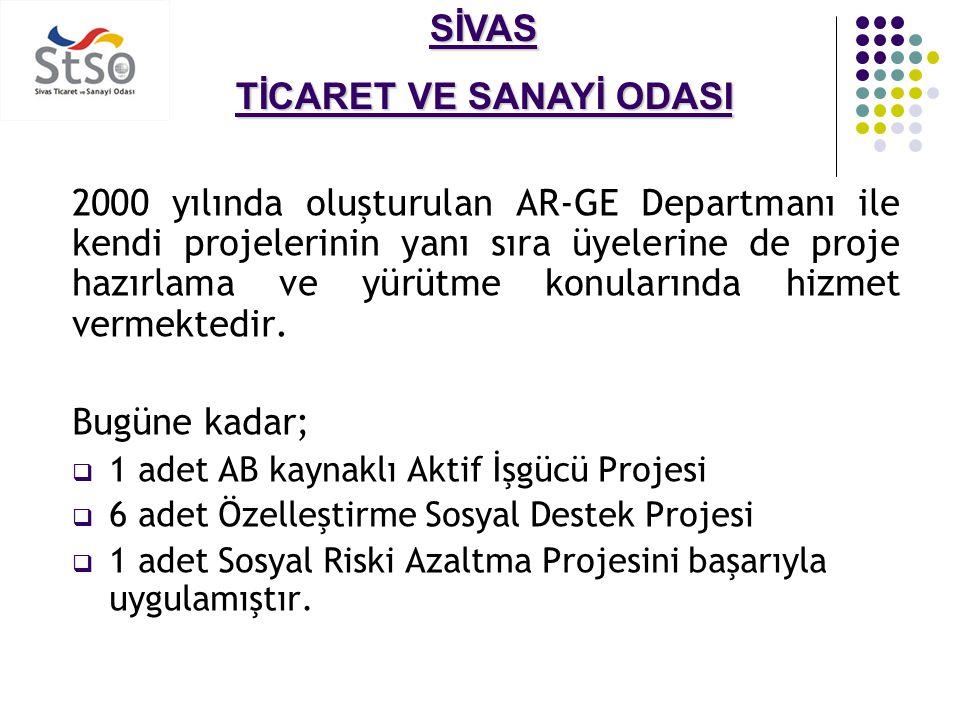 SİVAS TİCARET VE SANAYİ ODASI 2000 yılında oluşturulan AR-GE Departmanı ile kendi projelerinin yanı sıra üyelerine de proje hazırlama ve yürütme konularında hizmet vermektedir.