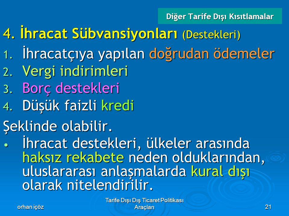 orhan içöz Tarife Dışı Dış Ticaret Politikası Araçları21 Diğer Tarife Dışı Kısıtlamalar 4. İhracat Sübvansiyonları (Destekleri) 1. İhracatçıya yapılan