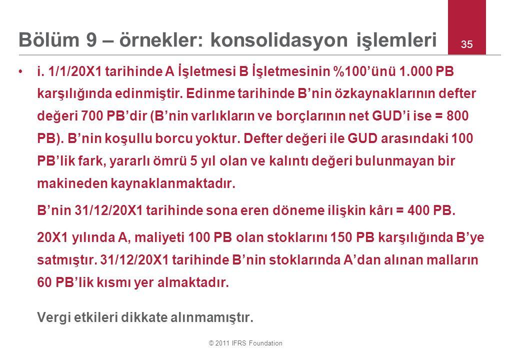 © 2011 IFRS Foundation 35 i.