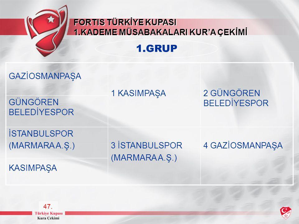 FORTIS TÜRKİYE KUPASI 1.KADEME MÜSABAKALARI KUR'A ÇEKİMİ 47.