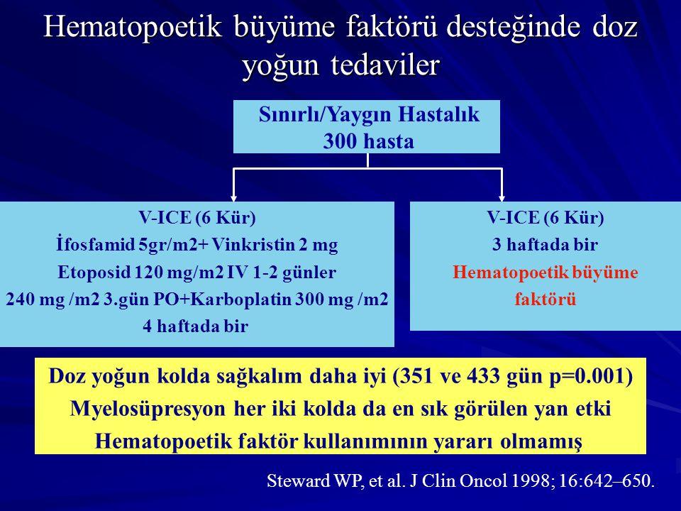 V-ICE (6 Kür) İfosfamid 5gr/m2+ Vinkristin 2 mg Etoposid 120 mg/m2 IV 1-2 günler 240 mg /m2 3.gün PO+Karboplatin 300 mg /m2 4 haftada bir Sınırlı/Yaygın Hastalık 300 hasta Doz yoğun kolda sağkalım daha iyi (351 ve 433 gün p=0.001) Myelosüpresyon her iki kolda da en sık görülen yan etki Hematopoetik faktör kullanımının yararı olmamış Steward WP, et al.