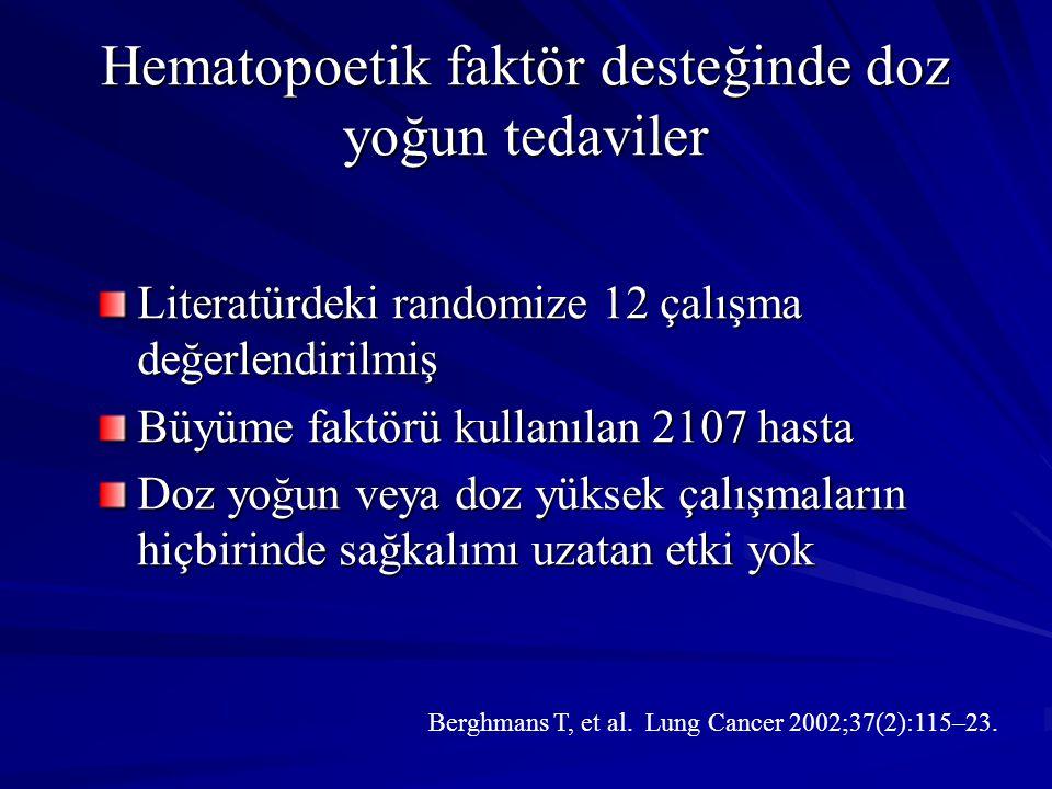 Literatürdeki randomize 12 çalışma değerlendirilmiş Büyüme faktörü kullanılan 2107 hasta Doz yoğun veya doz yüksek çalışmaların hiçbirinde sağkalımı uzatan etki yok Hematopoetik faktör desteğinde doz yoğun tedaviler Berghmans T, et al.