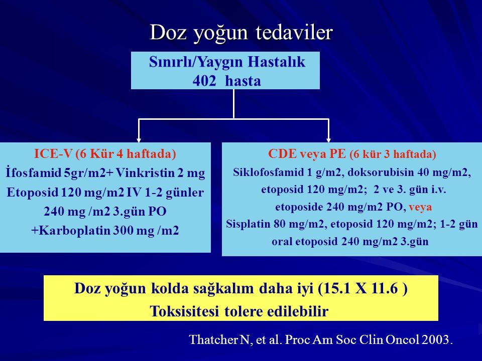 ICE-V (6 Kür 4 haftada) İfosfamid 5gr/m2+ Vinkristin 2 mg Etoposid 120 mg/m2 IV 1-2 günler 240 mg /m2 3.gün PO +Karboplatin 300 mg /m2 Sınırlı/Yaygın