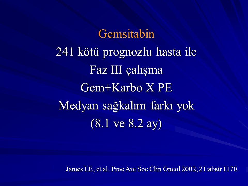 Gemsitabin 241 kötü prognozlu hasta ile Faz III çalışma Gem+Karbo X PE Medyan sağkalım farkı yok (8.1 ve 8.2 ay) James LE, et al.